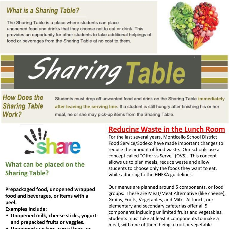"ISD 882 and Sodexo introduce a ""Sharing Table"" at all Monticello Public Schools"
